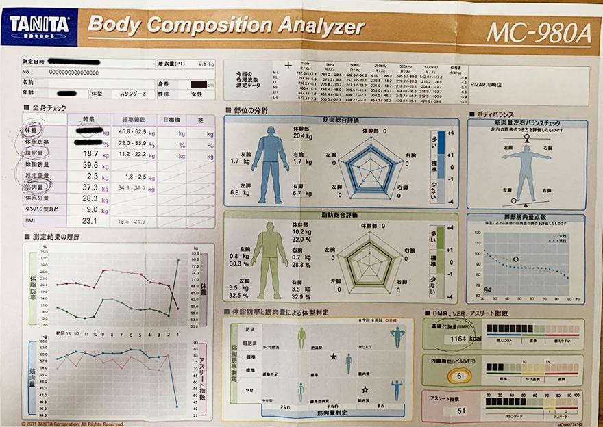 高性能体組成計で <strong>全身の筋肉量や脂肪量などのこまかーいデータを測定!