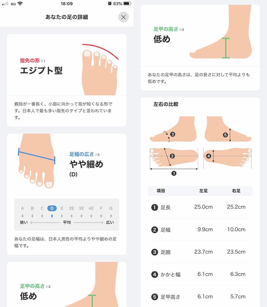 ZOZOMATのの足型について詳しくみる画面