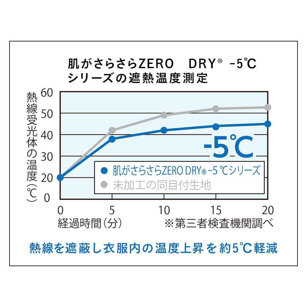 UVカット&遮熱効果